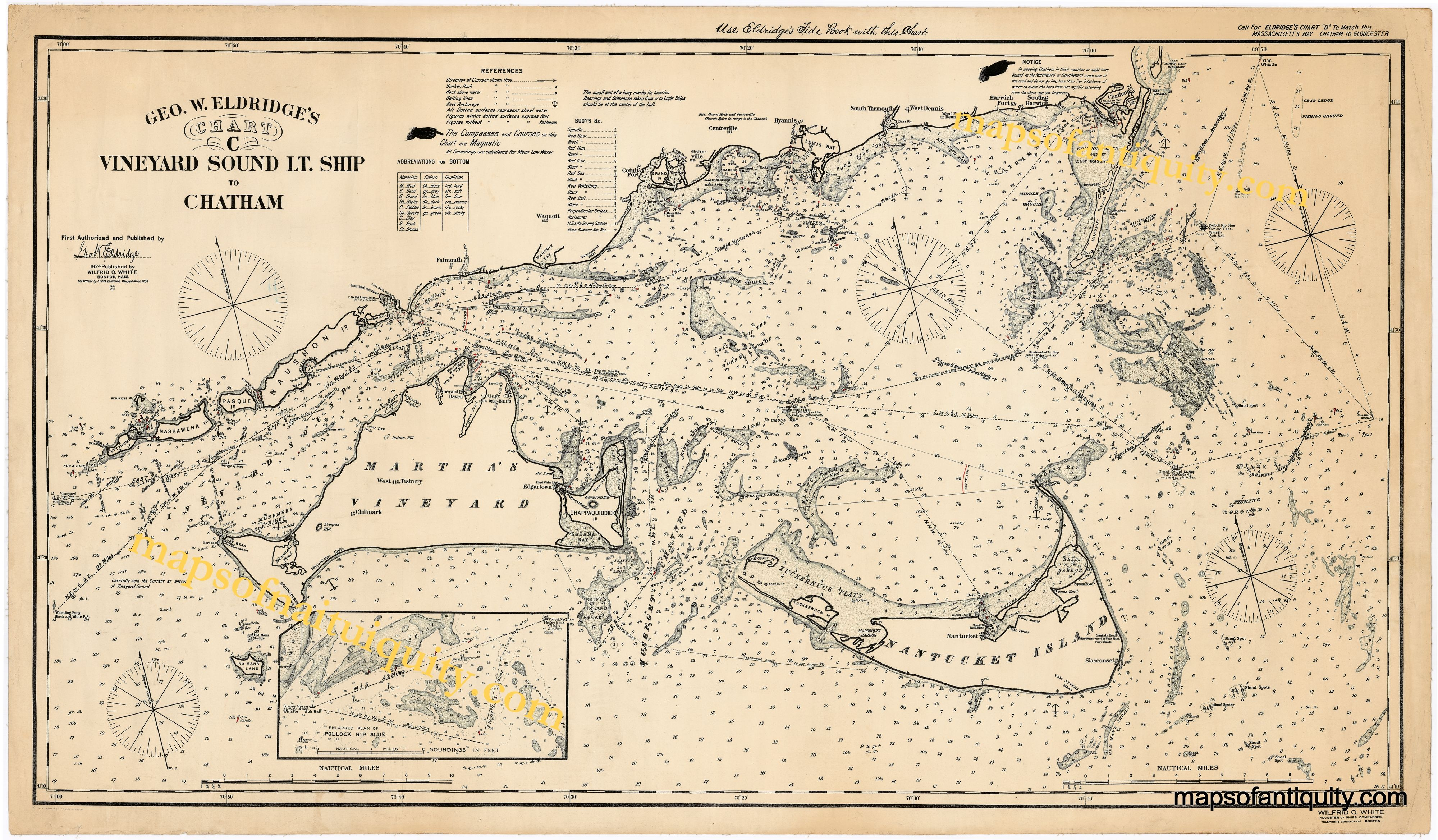 This Famous Eldredge Nautical Chart C Print Covers The Southern