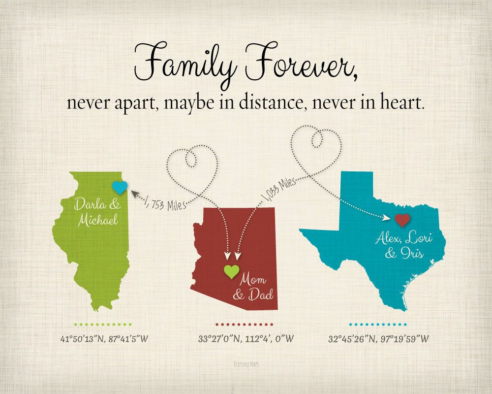 Family Forever, Never Apart, Maybe in Distance, Never at