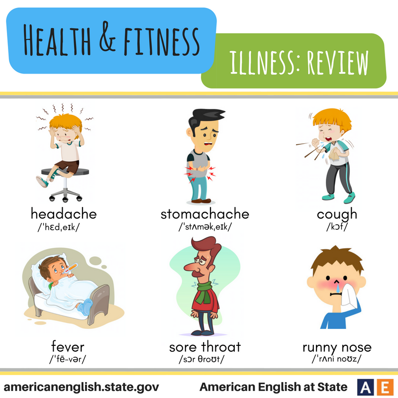 Health & Fitness: Illness - Week in Review   English Language, ESL ...