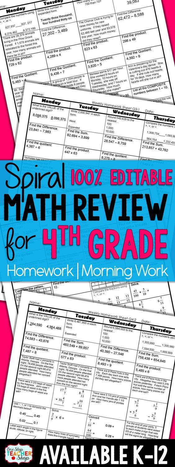 100% Editable Spiral Math Review for 4th Grade. This daily spiral ...