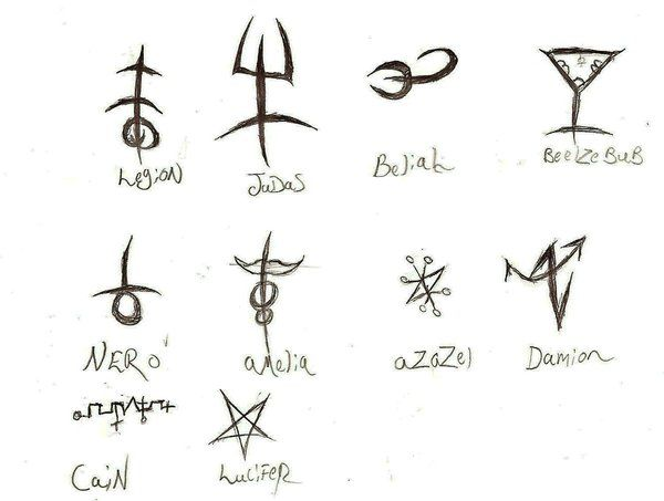 List of Demonic Names and Meanings | demon symbols by