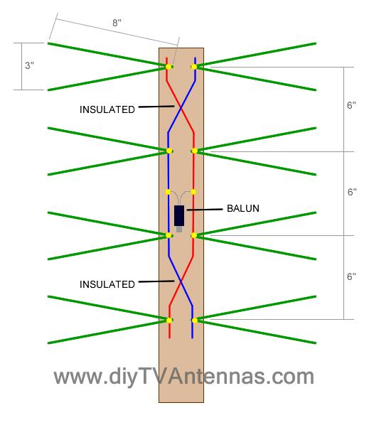Как сделать антенну для приема тв