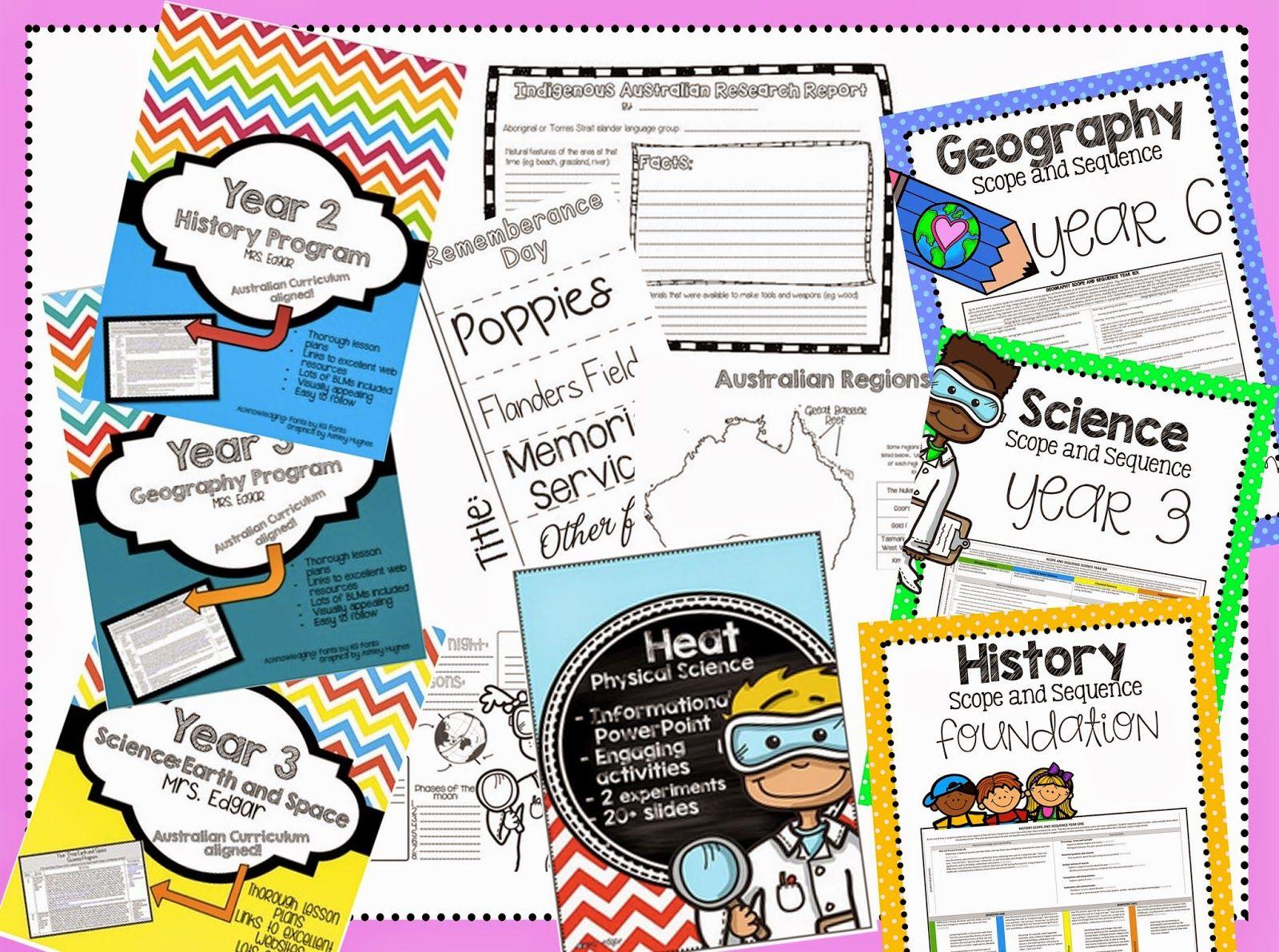 Australian curriculum resources programs activities and blms australian curriculum resources programs activities and blms sciox Gallery