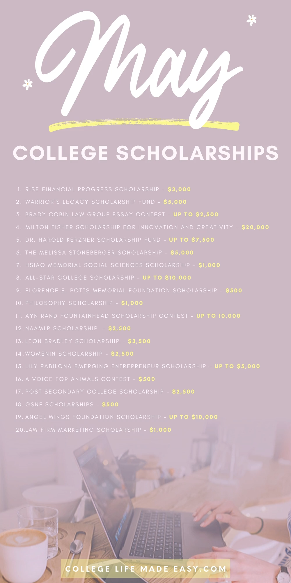 42 ways for high school, college and graduate students to win free money for school. Don't miss out on these May scholarship deadlines! #collegescholarships