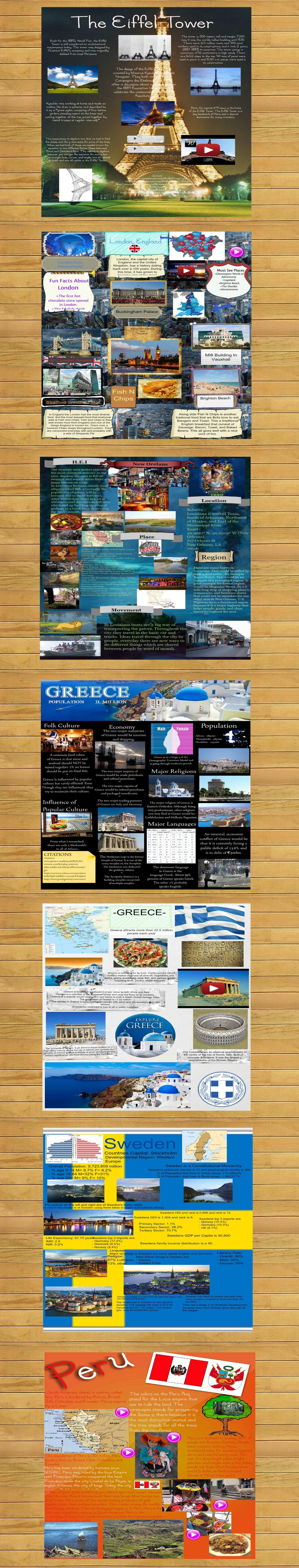 Pin By Glogster On Geography