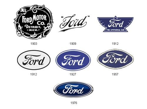 Ford Logo Design History And Evolution Ford Logo Car Logos