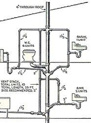Do you get plumbing advice from someone with a 2-year