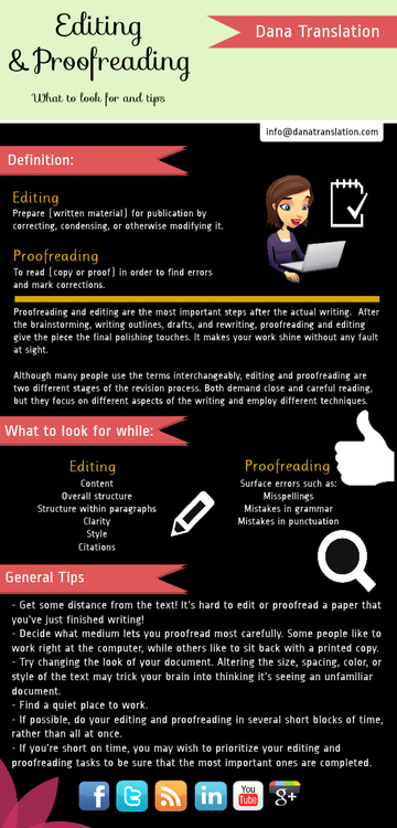 Editing writing services