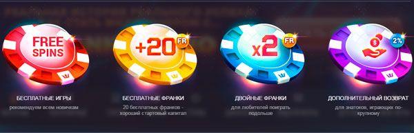 Игровые автоматы онлайн бесплатно помидоры