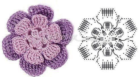 Szydelkowe Kwiaty Wzory Schematy Szukaj W Google Crochet Diagram Crochet Flowers Crochet Motif Patterns