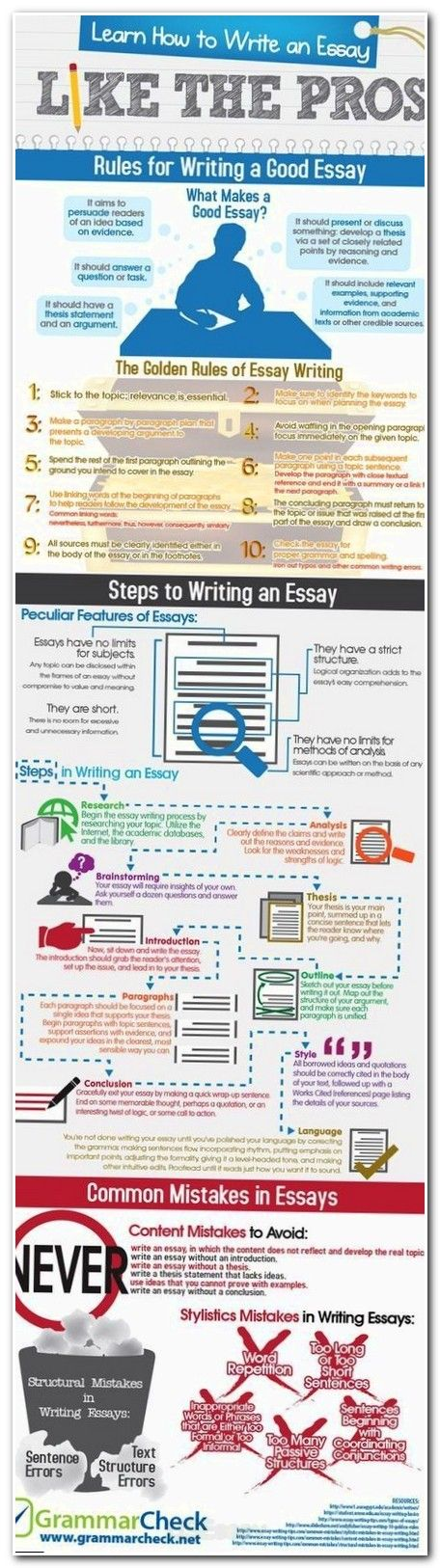 Argumentative essay thesis generator