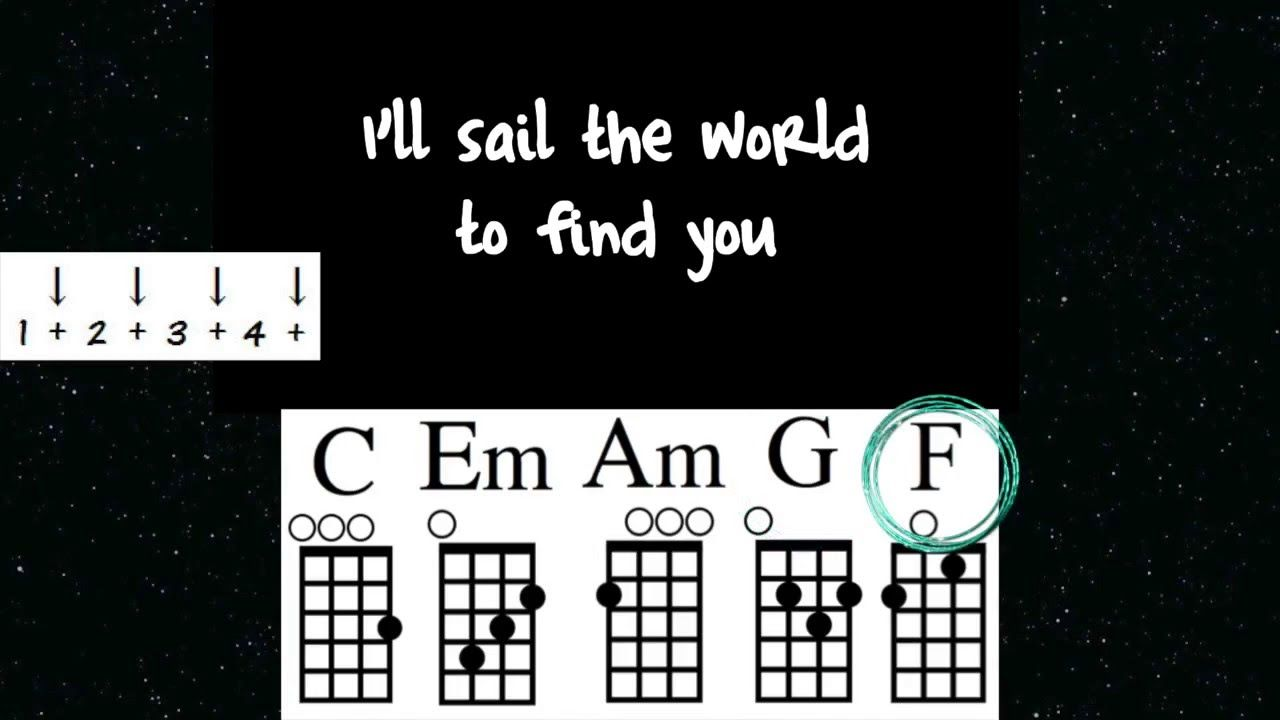 Count On Me Bruno Mars Uke Chord Guide Count On Me Chords Count On Me Ukulele Song Lyrics And Chords