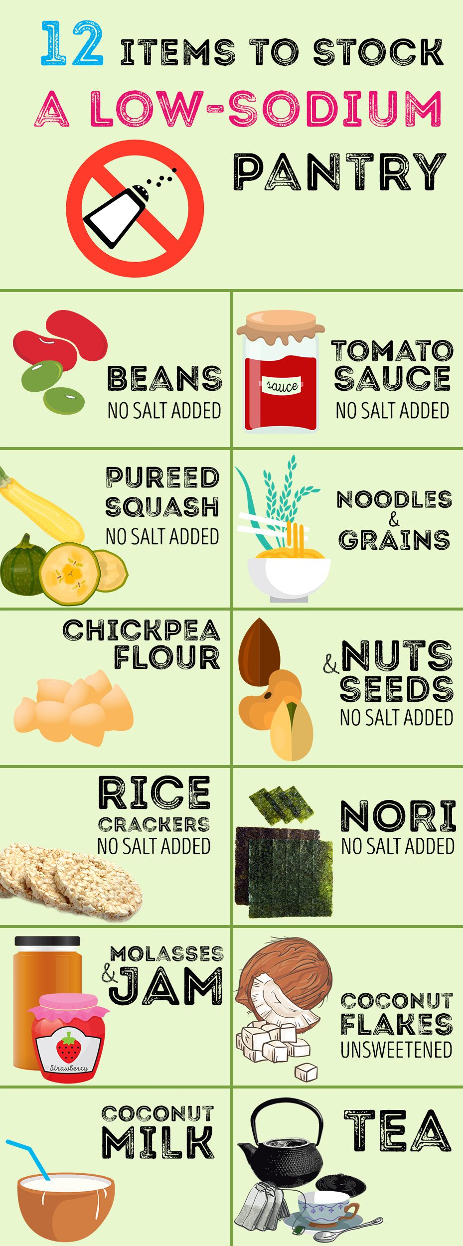 what is classified as a low salt diet