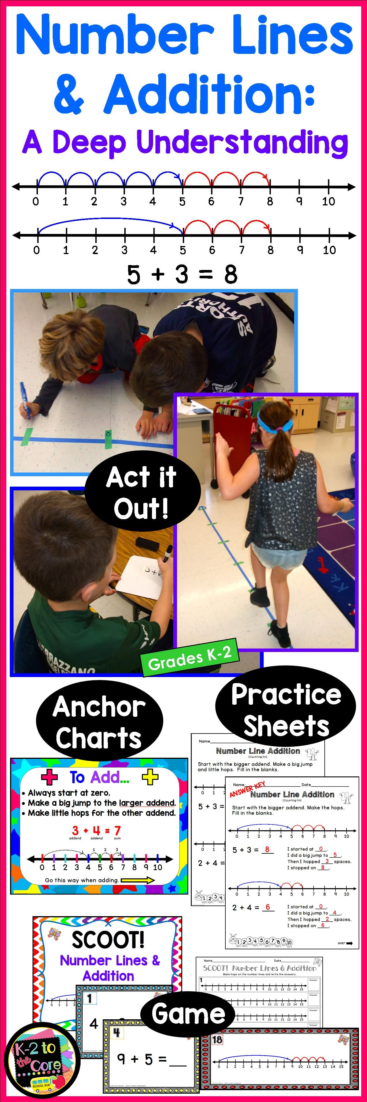 Number Lines And Addition Understanding Number Sentences