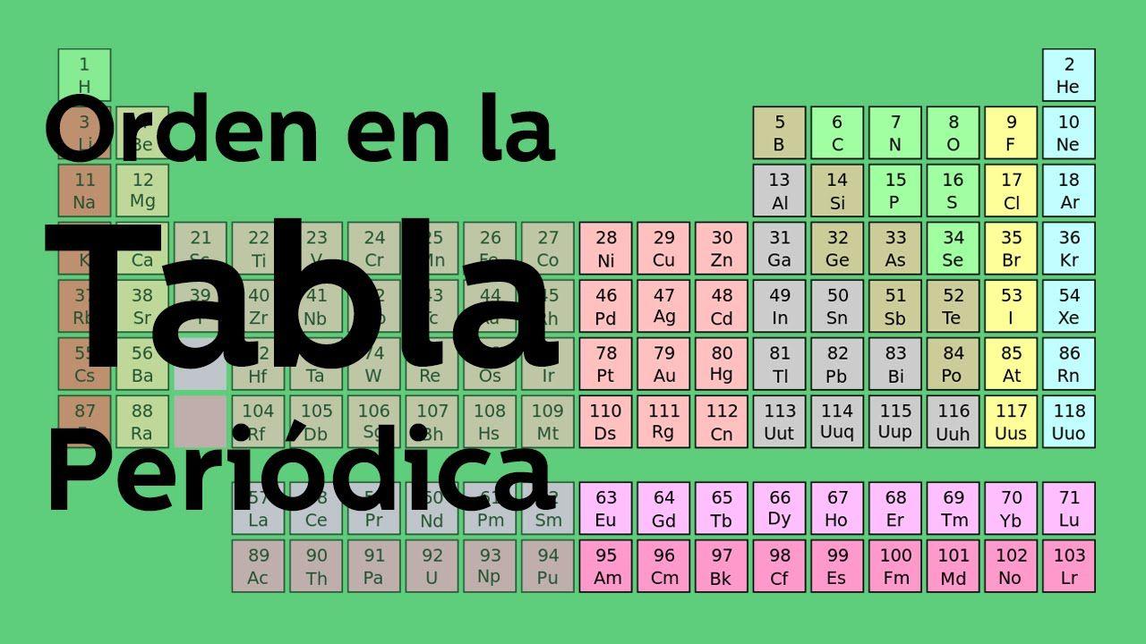 la tabla peridica de elementos qumica educatina