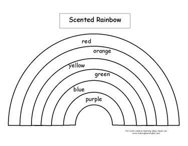 This activity ROCKS! Scented Jello Rainbows for Rainbow