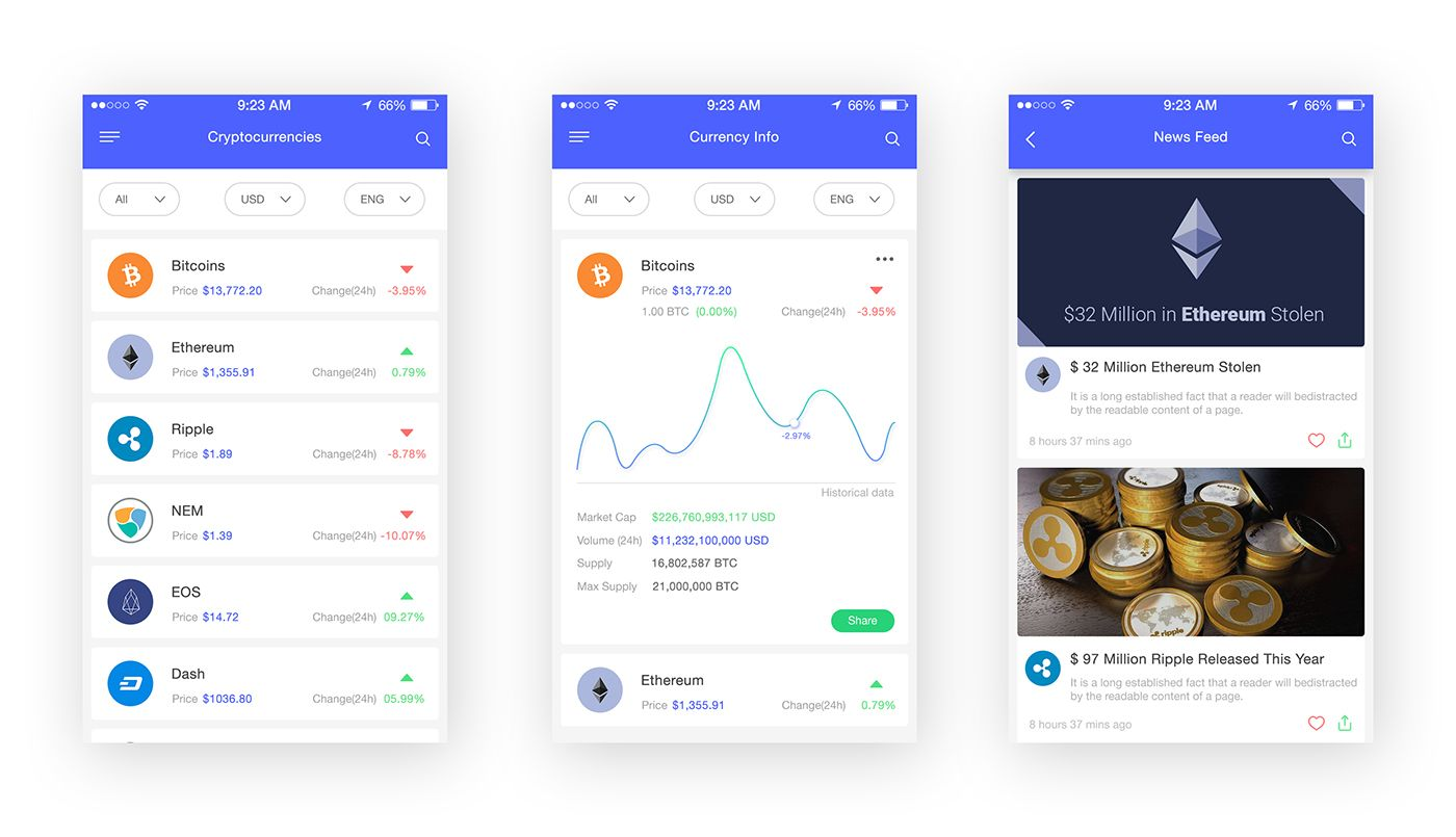 Crypto currency App on Behance Crypto currencies, Money
