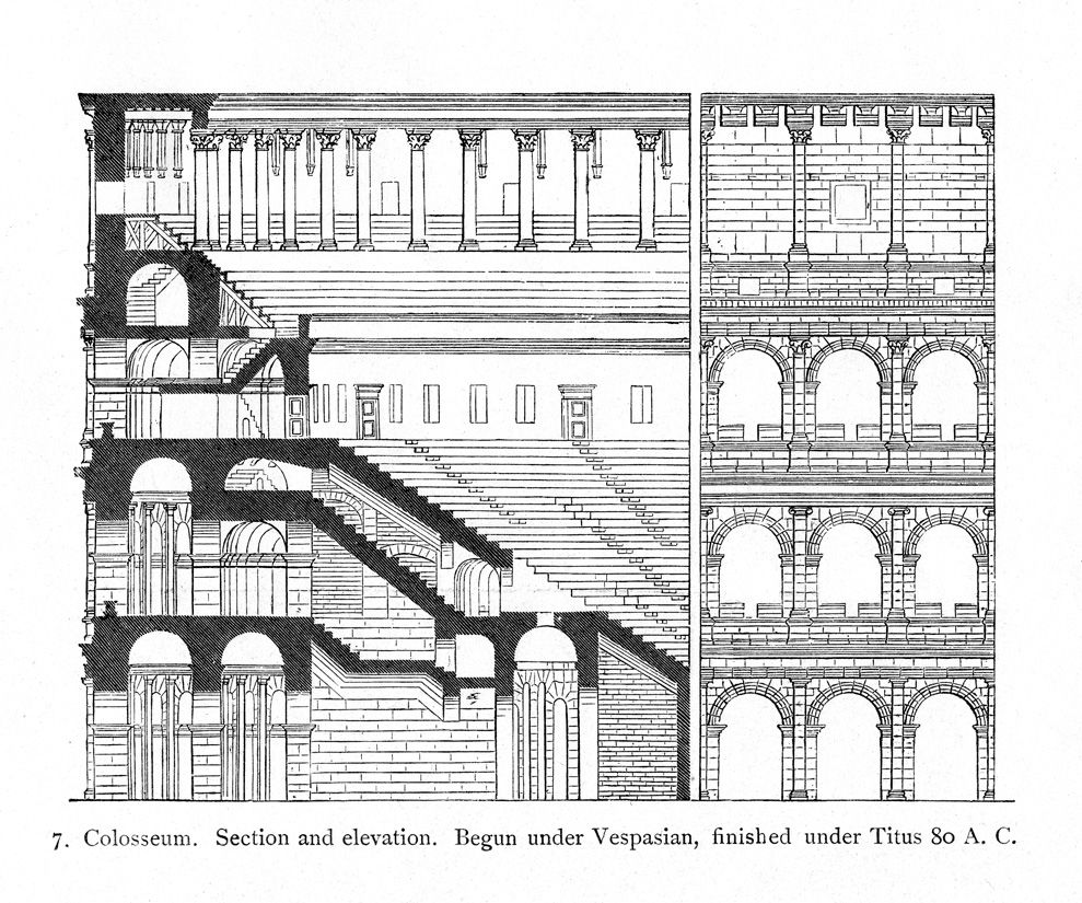 the colosseum a roman architecture history essay Essay about the roman colosseum the roman colosseum has a rich history roman architecture essay around 2000 years ago.