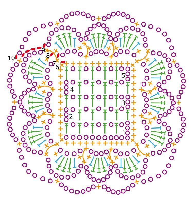 Patrones de ganchillo   Ganchillo, Crochet patrones y Patrones
