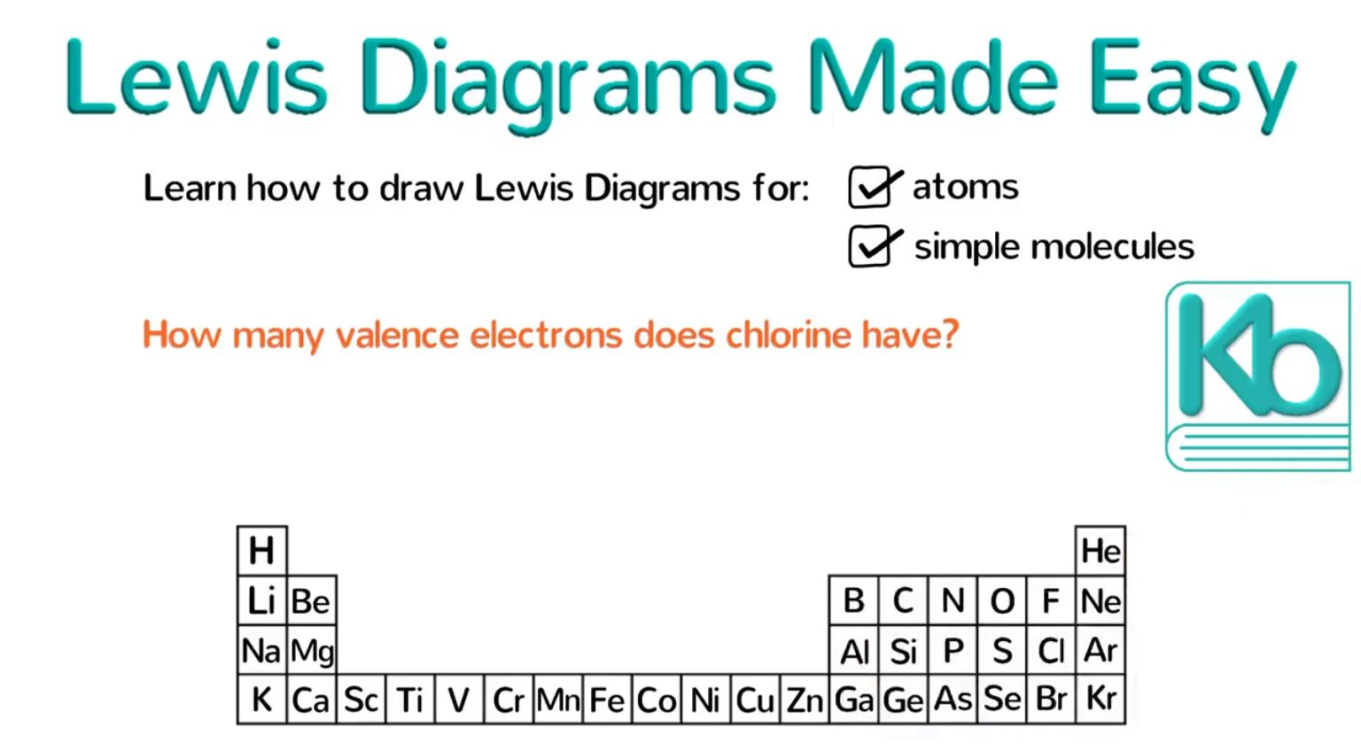 Lewis Diagrams Made Easy