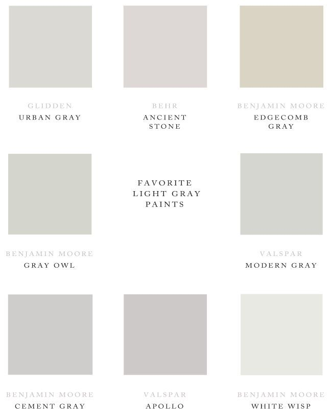 Gray Paint Choices Because It's Awesome: One Room Challenge // Week 2   Light Grey Paint ColorsPaint ...