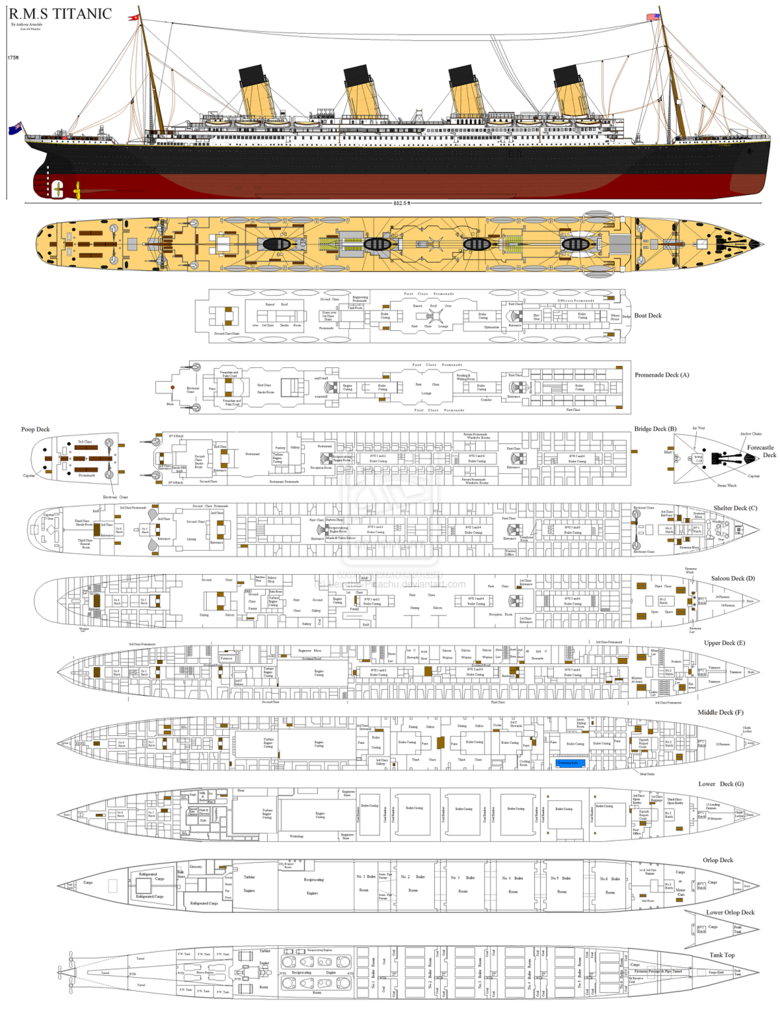 hight resolution of mengupas tuntas kapal legendaris r m s titanic pic kaskus the largest indonesian community more