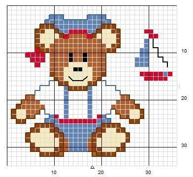 Piccola raccolta di schemi a punto croce per bambini a - Punto a punto per i bambini di 3 anni ...
