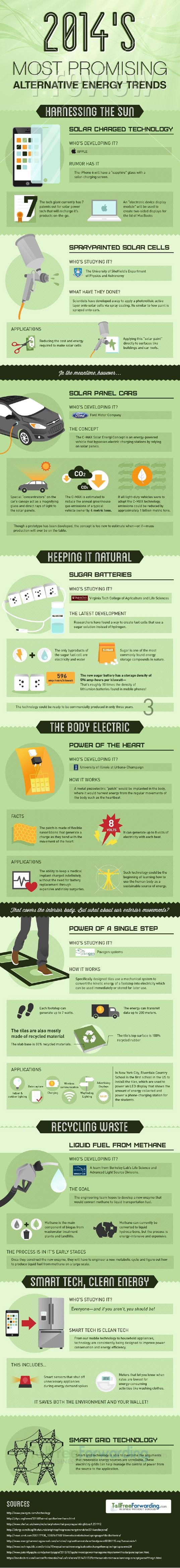 Infographic 2014 S Most Promising Alternative Energy Trends Alternative Energy Geothermal Energy Green Renewable Energy