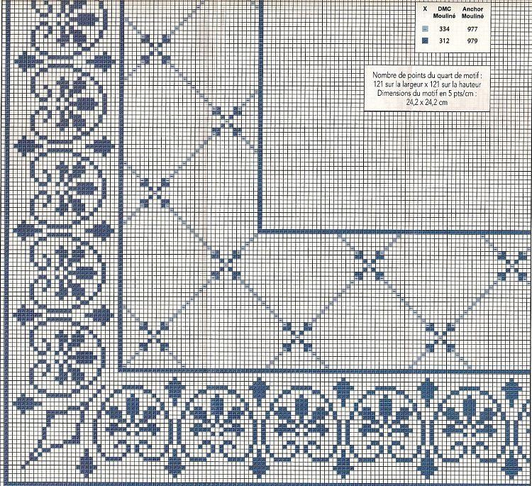Grafico De Ponto Cruz Para Toalha De Mesa Quadrada Ponto Cruz Andreia