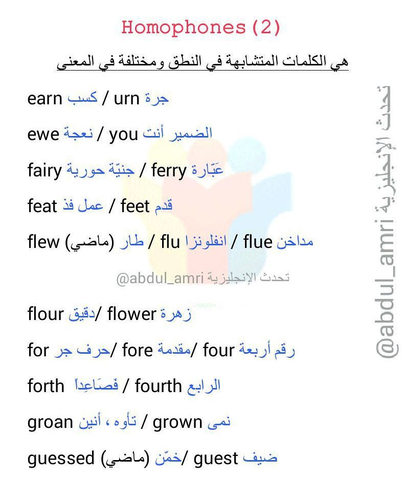 Arabic Numbers 1 10 Worksheets Math Activities Preschool Arabic Alphabet For Kids Math Addition Worksheets