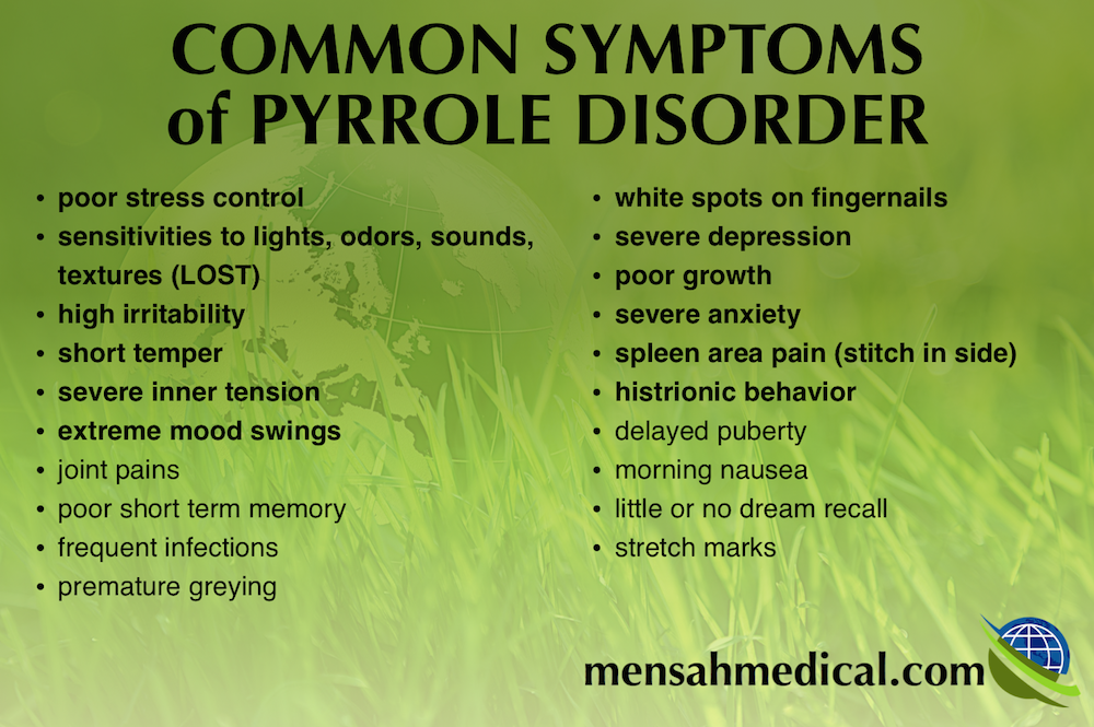 common symptoms of pyrrole disorder which causes mood