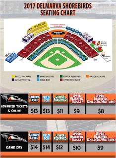 We Finish Up Our Look At The Baltimore Orioles 39 Minor League Full Season Affiliates 39 Stadiums And 2 Baltimore Orioles Baseball Shorebirds Season Ticket