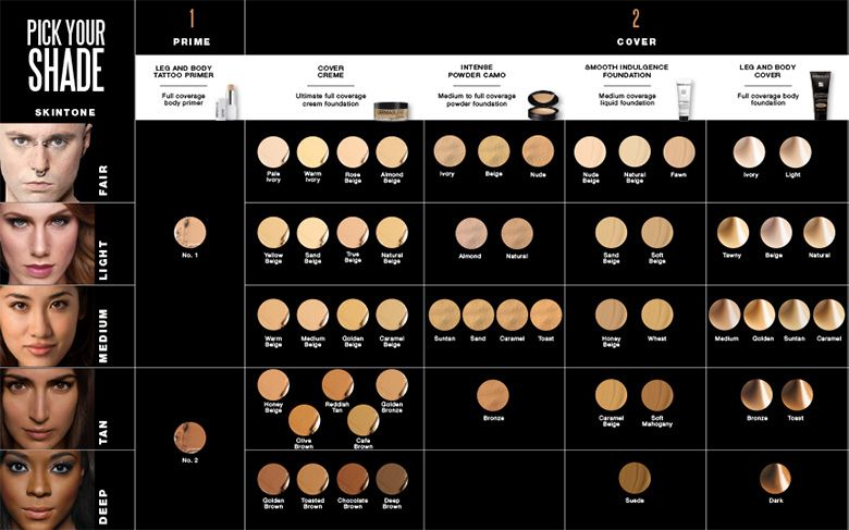 Article Dermablend Pick Your Shade Chart Body Makeup Pinterest