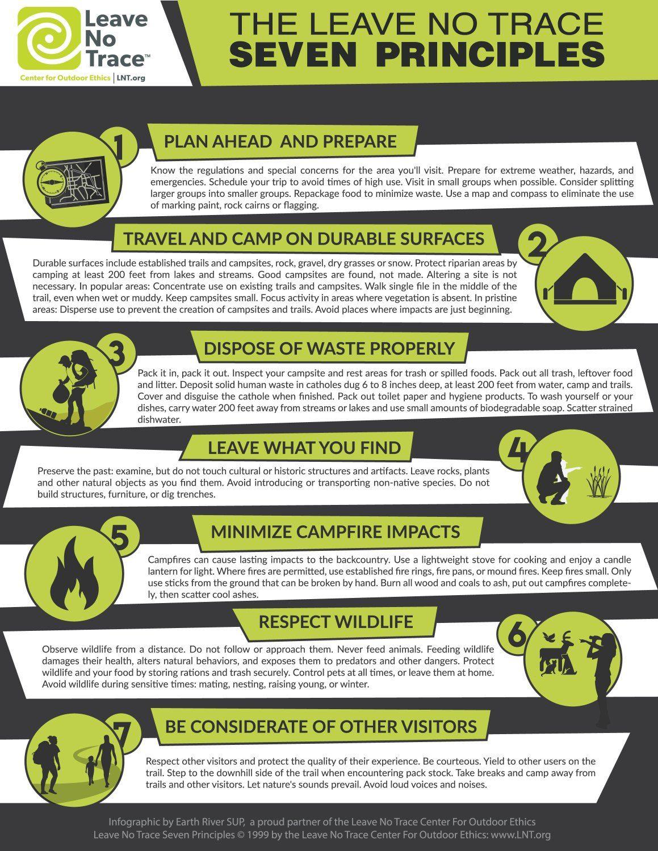 Lnt Seven Principles