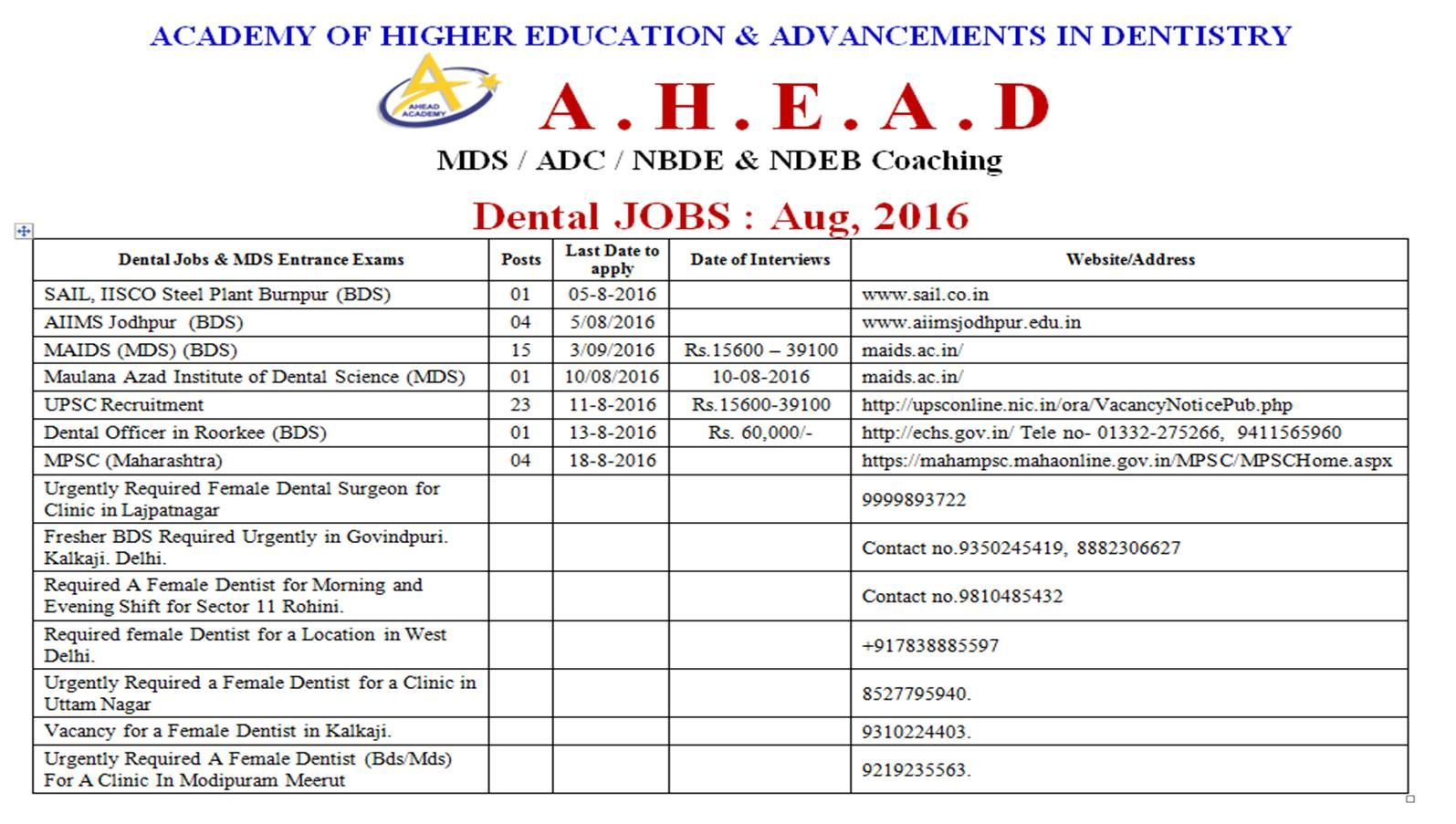 Various govt jobs for bds 2016 for them in government hospitals dental college and