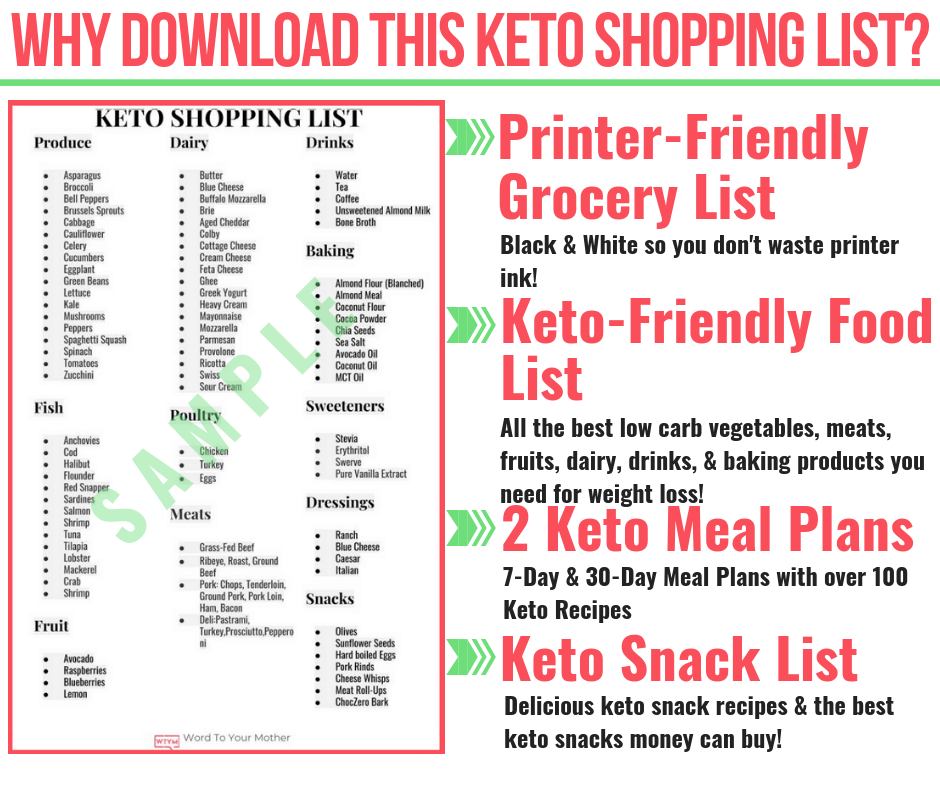 It is an image of Keto Diet Shopping List Printable with regard to 30 day
