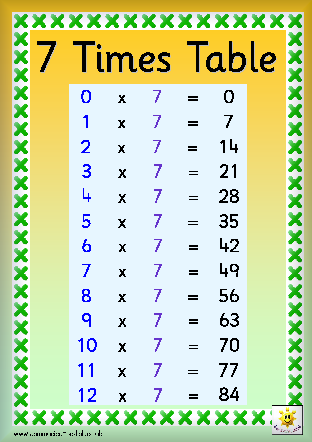 7 Times Table Chart Ibovnathandedecker