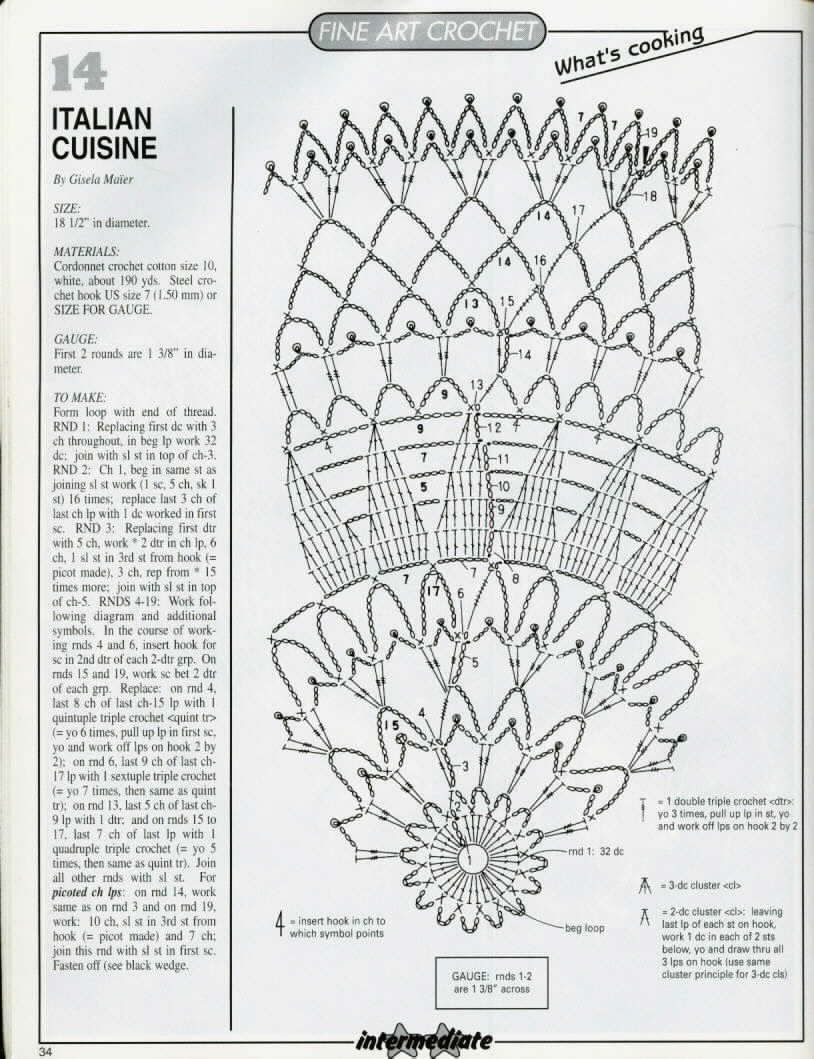 Italian Cuisine Doily Diagram Crochet Doilies Pinterest Patrones 2 Patterns Pin Home