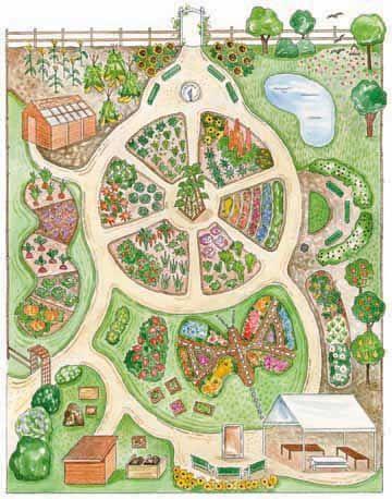 Magical Children S Garden Design Ideas 2021 Family Food Garden Gardening For Kids Children S Garden Vegetable Garden Design
