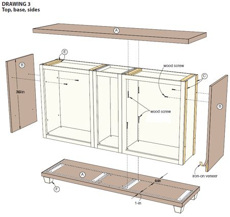 Home Dzine   Use Stock Cabinets To Make A Custom Dining Room Server Or  Sideboard