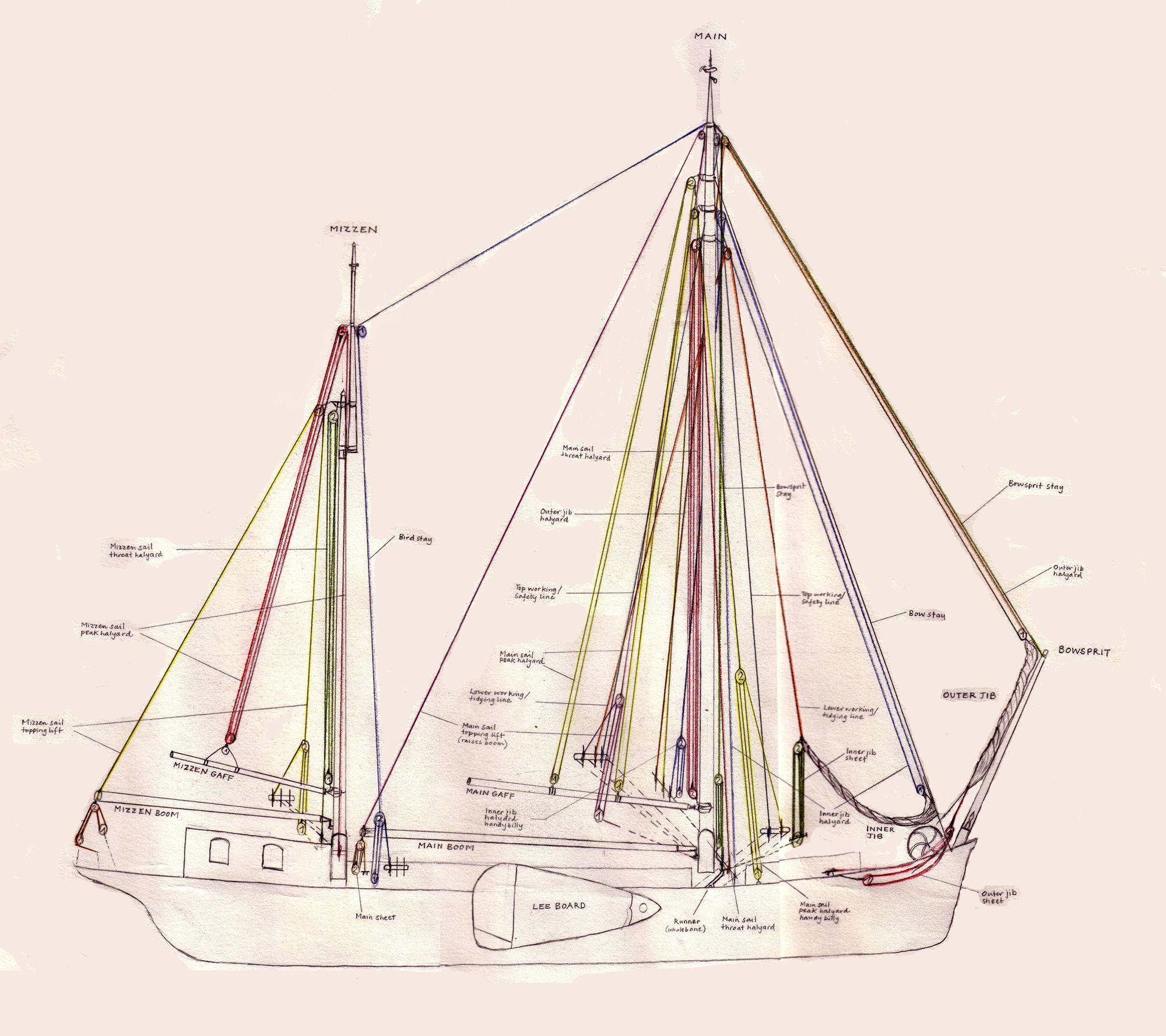 rigging diagram