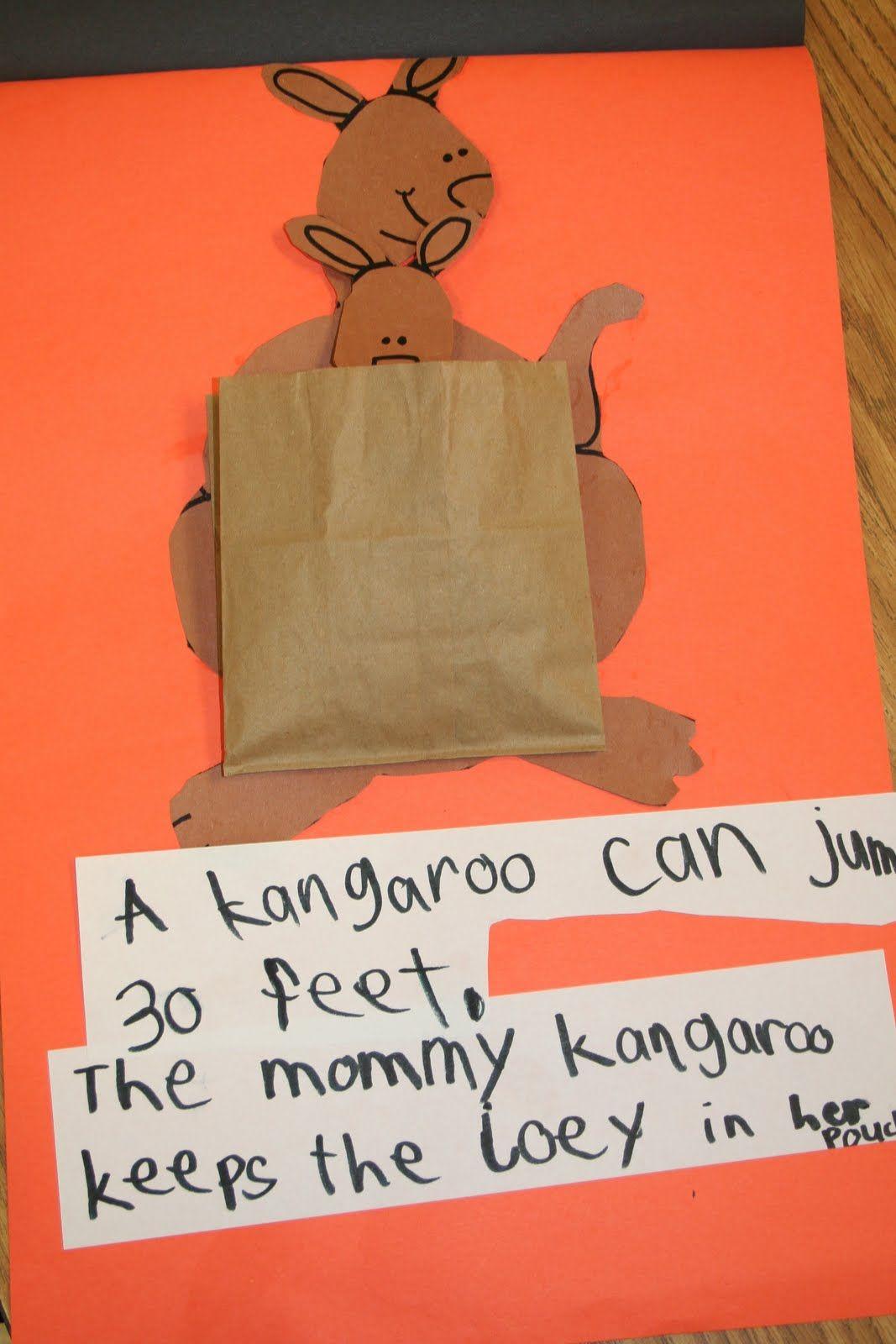Pin By Lindsey Najmulski On Kindergarten
