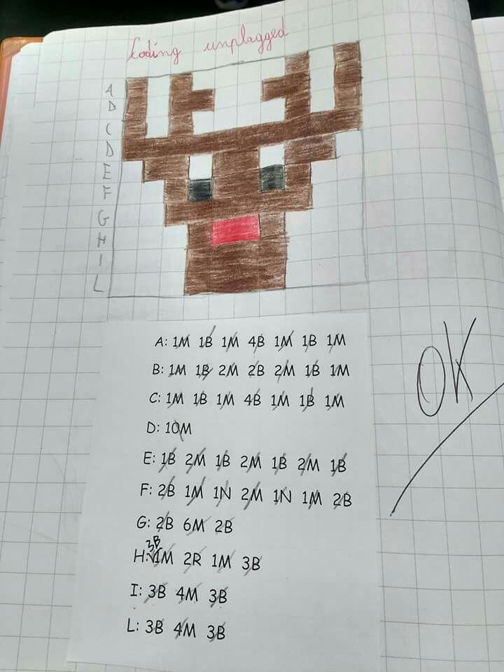 Pin Di Oya Ileri Su Coding Pixel Art Scuola Fogli Di Esercizi Di Matematica