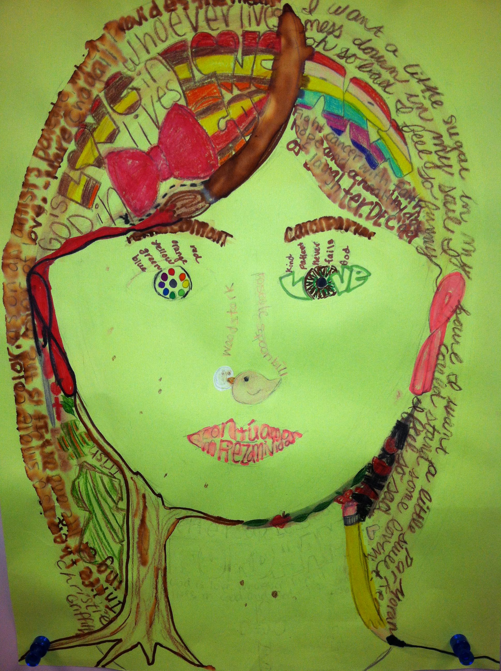 Word Portrait For 6th Grade Art Class