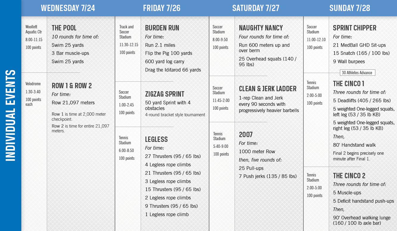 reebok crossfit workout routines
