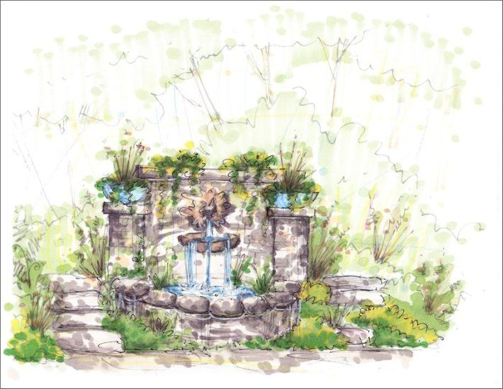 Perspective Drawings   Botanica Atlanta | Landscape Design Build Maintain