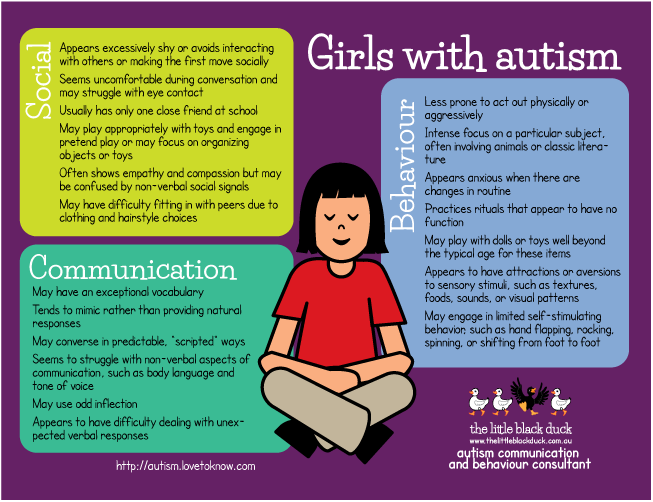 Dating a girl with autism