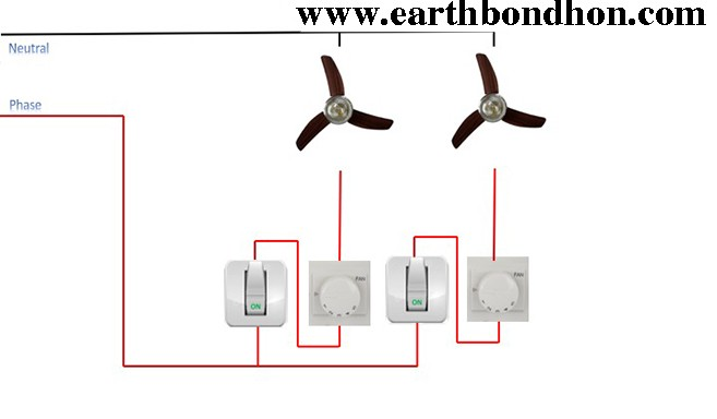 Fan Connection With Regulator House Wiring Diagram Earth Bondhon House Wiring Connection Wire