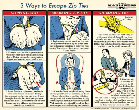 3 Ways to to Escape from Zip-Ties