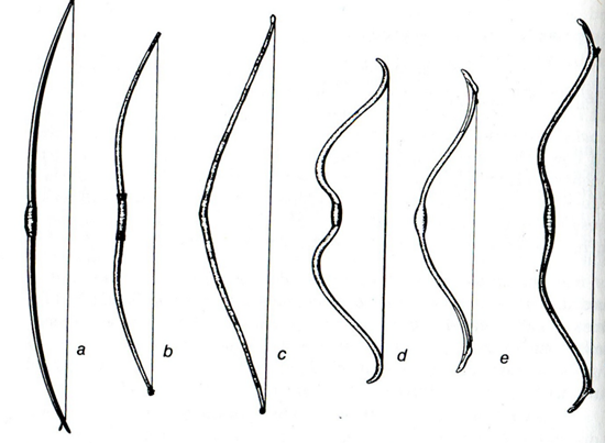 Bow Shapes Illustrated Not That I Want A Bow Arrow Tat
